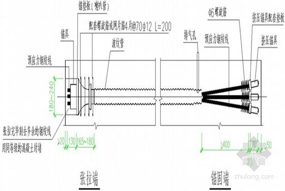 [广东]豪华大酒店工程预应力施工方案