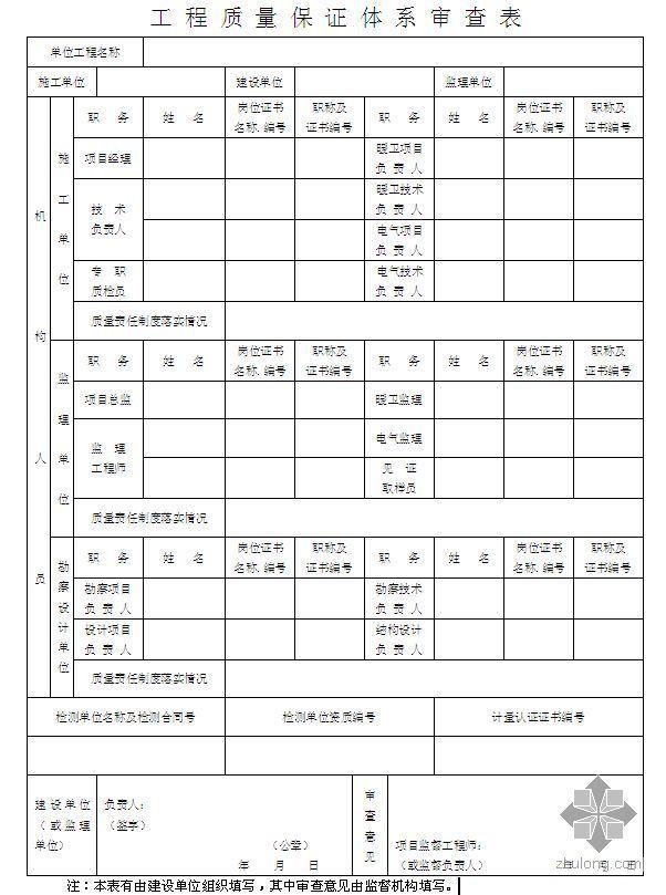 [重庆]质量保证体系审查表