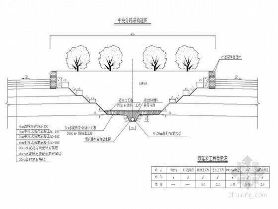 [四川]城市主干路道路改造工程施工图设计70张