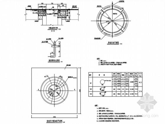 [安徽]市政道路排水改造工程施工图设计13张