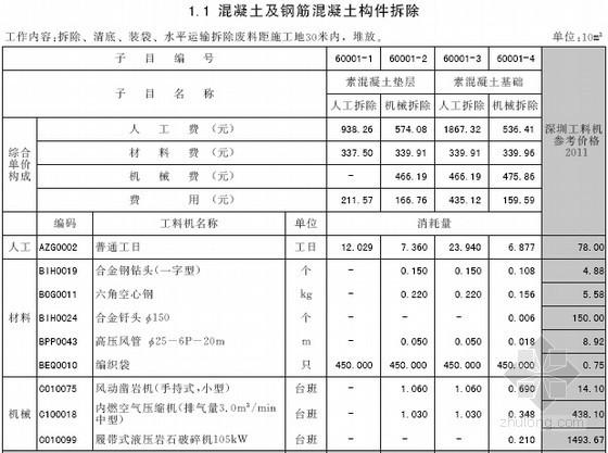 [全册]2011版深圳市房屋修缮工程消耗量定额(高清版 648页)