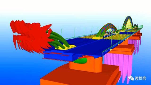 越南龙桥及BIM模型