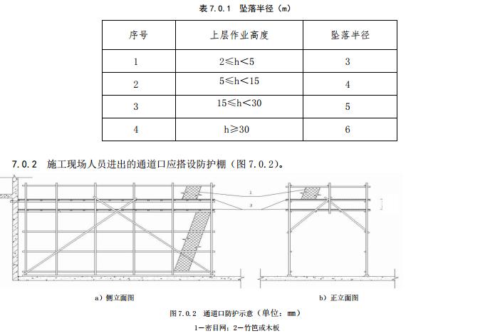 JGJ80-2016施工高处作业安全技术规范_1