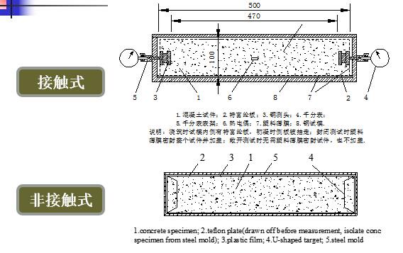 [知名集团]混凝土修补技术培训资料723页PPT(附检测小软件12个)_5