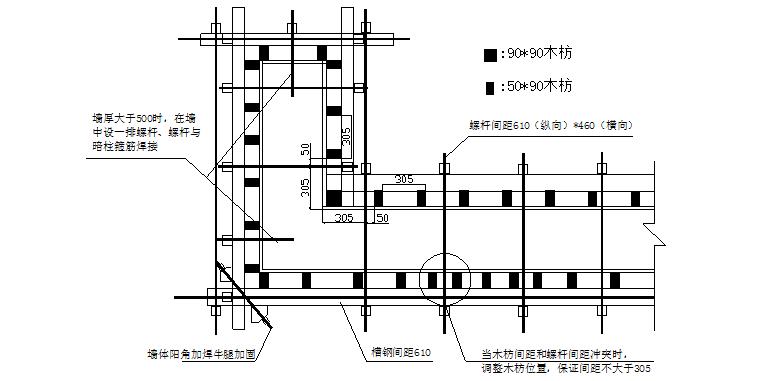 时代国际项目地下车库模板施工方案