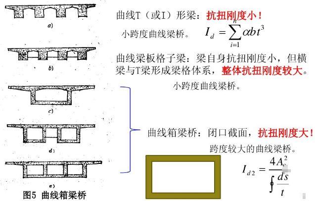 曲线梁桥设计之单梁法、梁格法,搞懂了就厉害了!_5