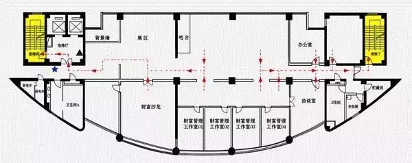 图文解析消防系统分类组成与图纸识读基础