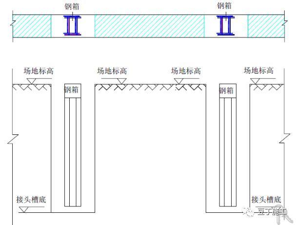 地下连续墙施工过程中,若锁口管被埋,该如何处理?_27