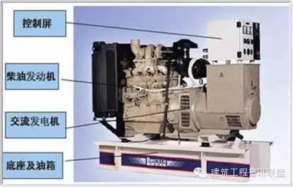 [弘毅|讲堂]捋一捋建筑强电系统_37