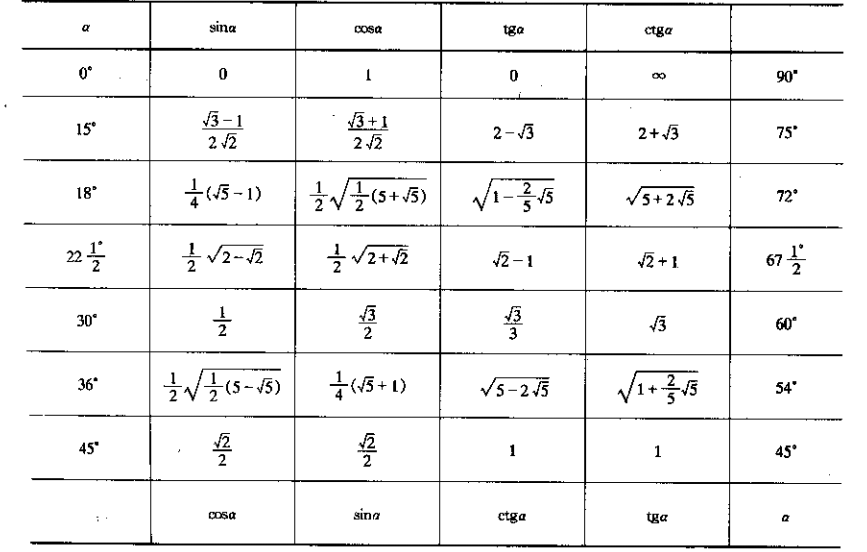 建筑结构静力计算手册(第二版)_1