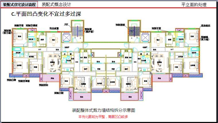 装配式建筑设计与研究讲义(201页,图文丰富)_9