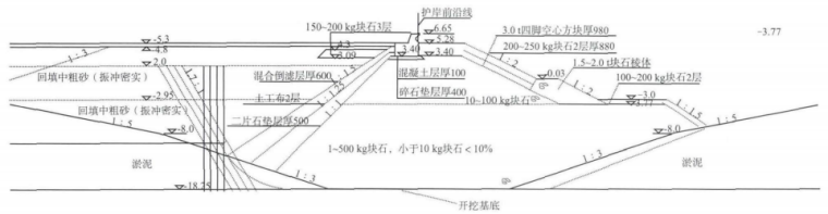 大面积围海造陆围堰工程关键技术研究及应用_1