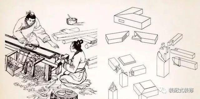 古代装配式建筑榫卯连接工艺种类及其构造大全