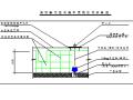唐山旭阳苯酐产品有限公司4万吨/年工业萘法制苯酐装置施工组织设计