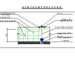 唐山旭阳苯酐产品有限公司 4万吨/年工业萘法制苯酐装置 施工组织设计