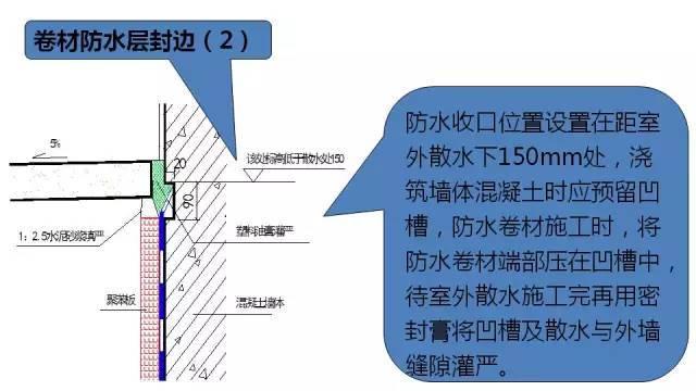 图文解读建筑工程各专业施工细部节点优秀做法_28