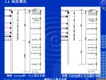 [上海]虹口商城基坑方案(共115页)
