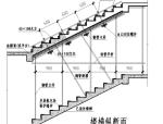 楼梯支模技术交底(干货)