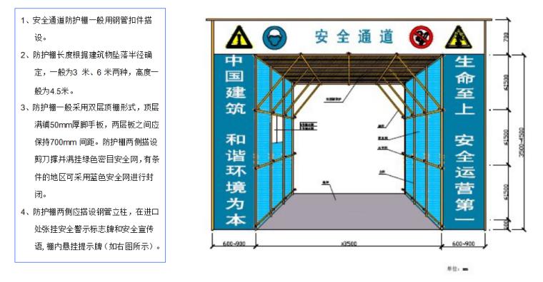 【中建】施工现场标准化图集(共99页)_1