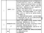 [宜兴]文化中心科技馆4D影院(共72页)