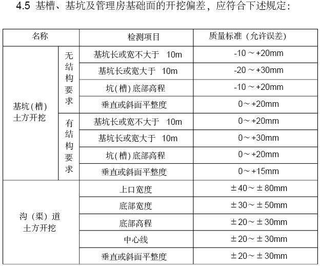 泵站新建工程监理实施细则(161页)