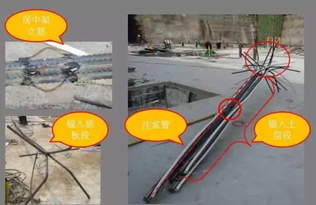 你们项目用过抗浮锚杆吗?抗浮锚杆全流程施工易出现的问题在这里