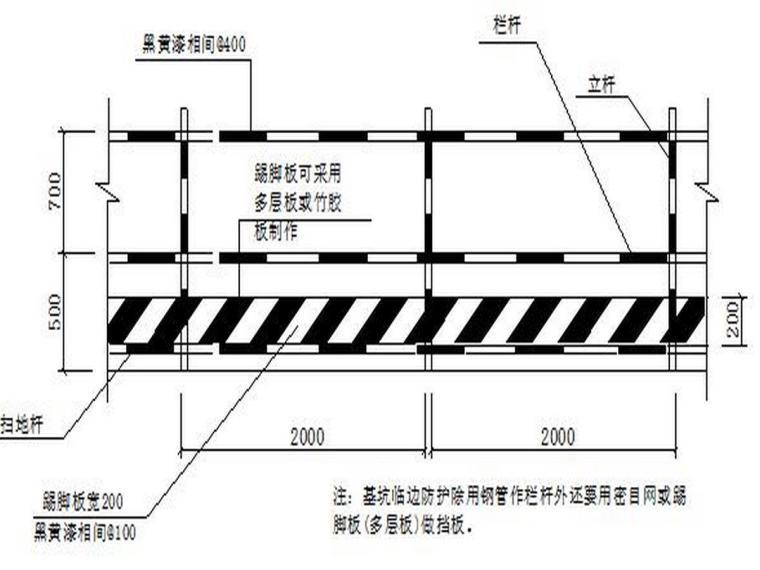 浙江高层大厦项目三宝四口五临边专项施工方案(20页)