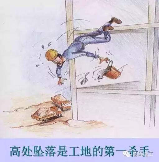 又一脚手架坍塌,盘点哪5种伤害占工程事故95%以上!_5
