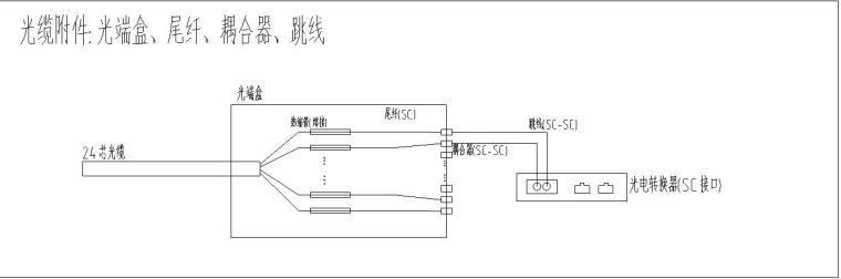 北京市丰台区星空科技园E地块-电气_7