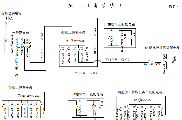 盘锦翔河湾7#住宅楼临时用电施工组织设计