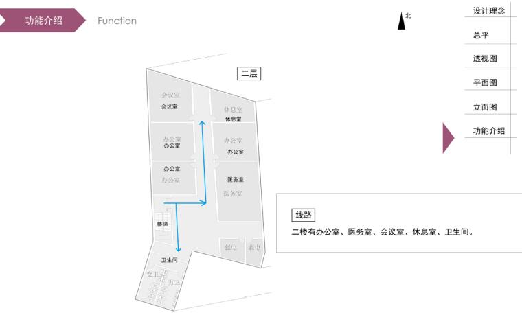 [新疆]大峡谷景区游客服务中心方案文本(两个方案)-大峡谷景区游客服务中心分析图
