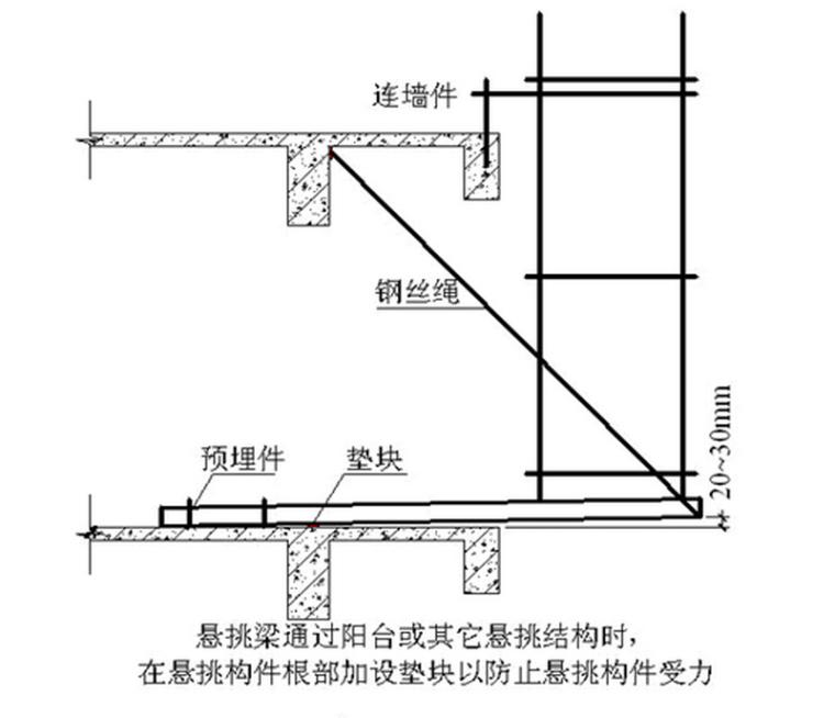 妇幼保健院整体搬迁工程挑架专项施工方案(42页)