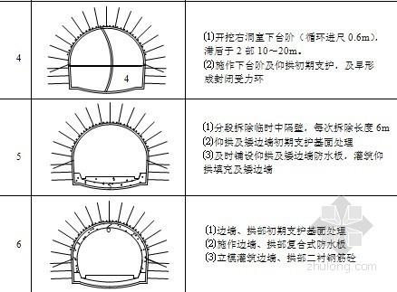 路图纸隧道烧毁性v图纸组织设计130页附CAD(魔兽世界被特长实施的图片
