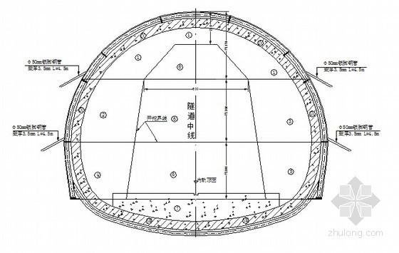 [云南]铁路隧道各分项工程施工作业指导书116页(知名工程)