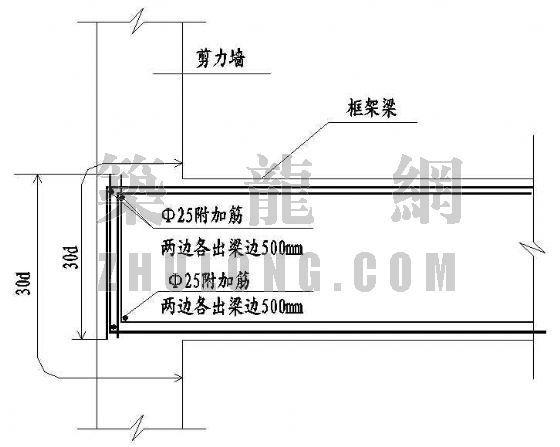 [北京]钢筋工程节点详图