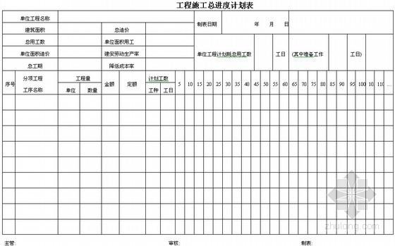 [上海]建筑工程质量竣工资料表格汇总(空白表格 253页)