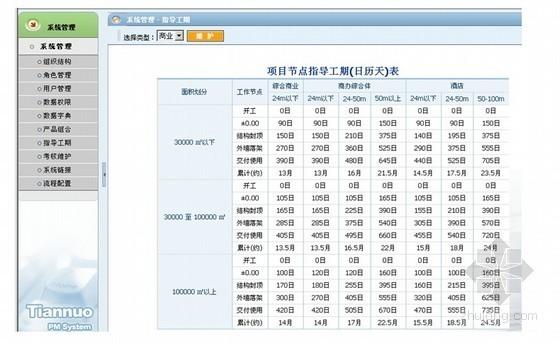 [标杆]房地产工程管理系统用户参考操作手册