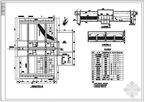 v型滤池图集资料下载-某水厂V型滤池平面及剖面图