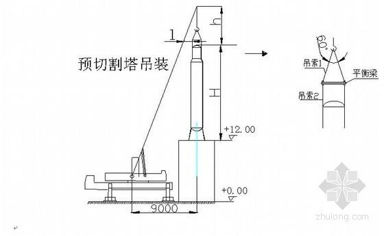 大型设备吊装方案(500吨汽车吊)
