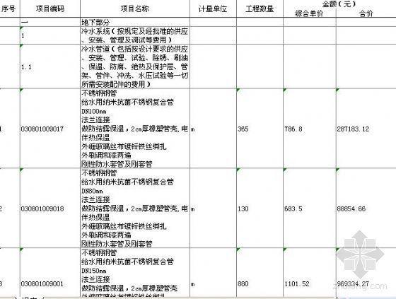 某综合楼给排水工程量清单