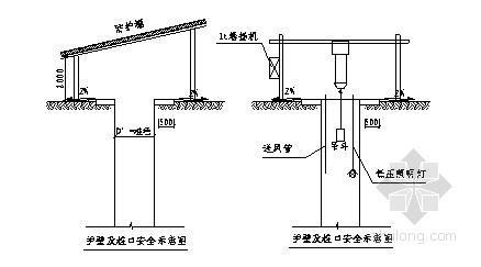 [四川]商务楼人工挖孔桩基础施工方案(中建)