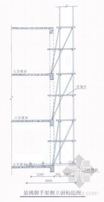 株洲市某综合楼施工方案(塔吊、脚手架、混凝土、临电)