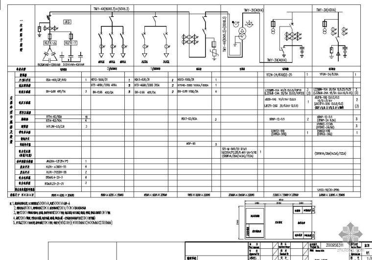 24KV箱变电气图纸