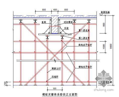 某住院大楼高大模板搭拆施工方案(高8.4m 附计算书)