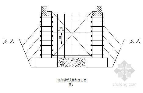 高速公路路基盖板涵开工报告(中铁)