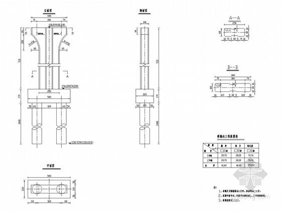 分离式立交连续箱梁桥桥墩施工图设计