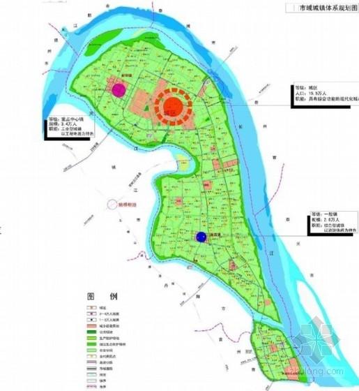 [江苏]某镇总体规划方案文本