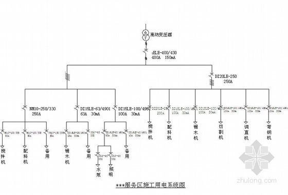 广西某公路房建工程临时用电施工方案(含图)