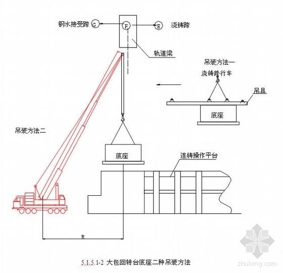 太原某150万吨不锈钢炼钢工程施工组织设计(碳钢连铸机电管工程 鲁班奖)