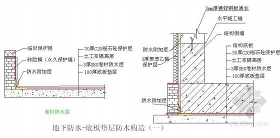 [广西]地下室外墙、顶板防水施工方案(SBS改性沥青防水卷材)